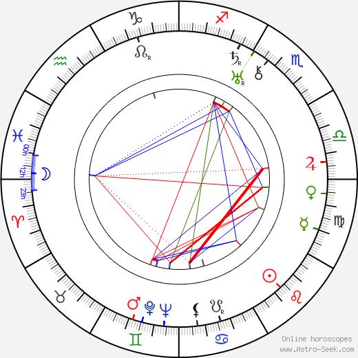 Armand Schaefer birth chart, Armand Schaefer astro natal horoscope, astrology