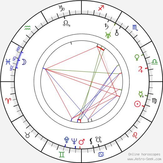Colbert Clark birth chart, Colbert Clark astro natal horoscope, astrology