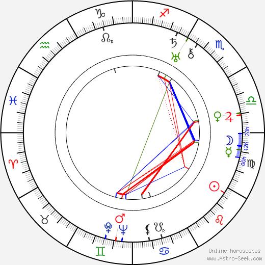Eleanor Boardman astro natal birth chart, Eleanor Boardman horoscope, astrology