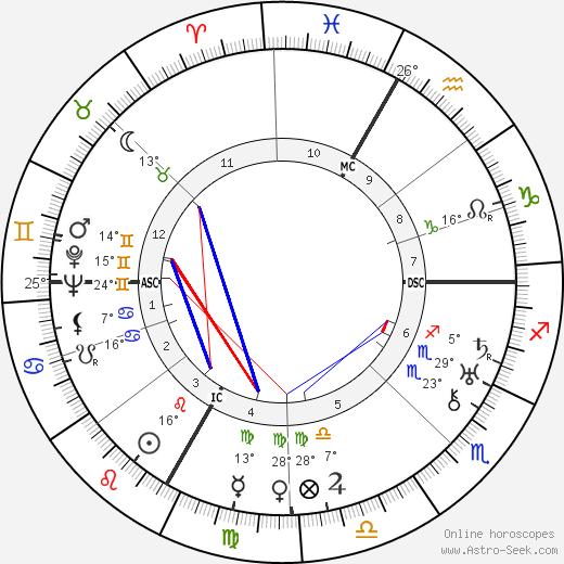 Florelle birth chart, biography, wikipedia 2018, 2019