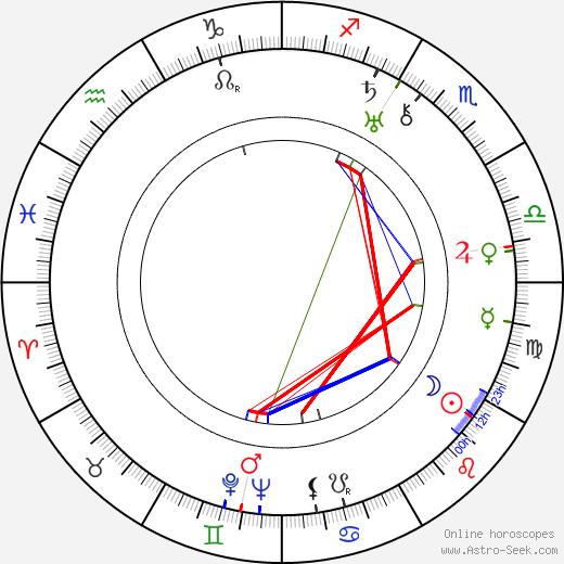 František Velebný astro natal birth chart, František Velebný horoscope, astrology