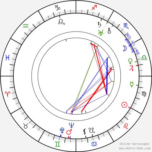 Igor Sorokhtin tema natale, oroscopo, Igor Sorokhtin oroscopi gratuiti, astrologia