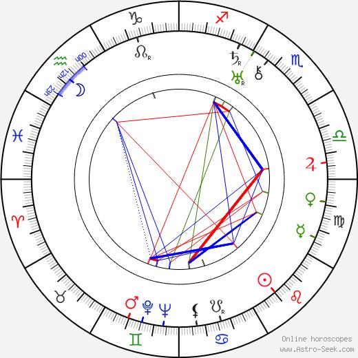 James Parrott birth chart, James Parrott astro natal horoscope, astrology