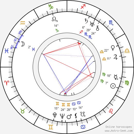 Kajo Onoe birth chart, biography, wikipedia 2019, 2020
