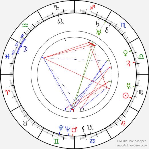 Kajo Onoe birth chart, Kajo Onoe astro natal horoscope, astrology