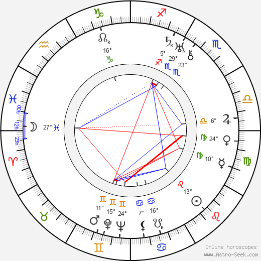 Lewis R. Foster birth chart, biography, wikipedia 2018, 2019