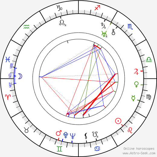 Lewis R. Foster birth chart, Lewis R. Foster astro natal horoscope, astrology