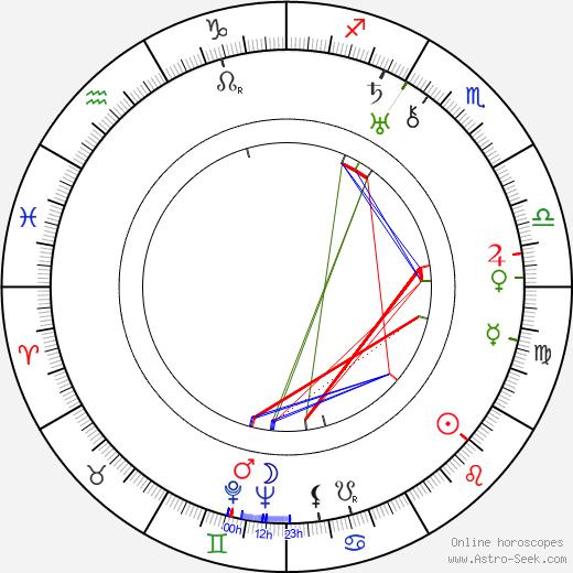 Oskar Homolka astro natal birth chart, Oskar Homolka horoscope, astrology