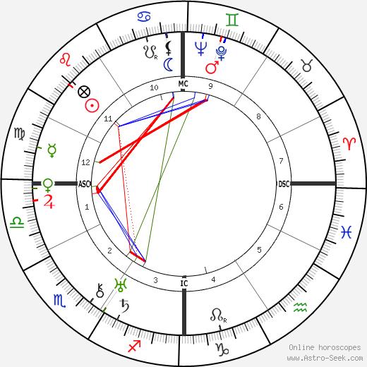 Реджис Туми Regis Toomey день рождения гороскоп, Regis Toomey Натальная карта онлайн