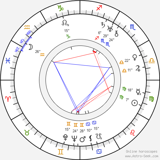 Shirley Booth birth chart, biography, wikipedia 2020, 2021