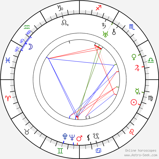 Shirley Booth birth chart, Shirley Booth astro natal horoscope, astrology