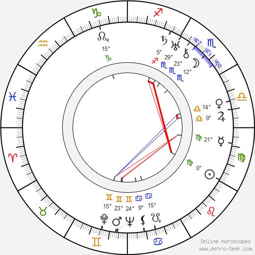 Sigrid Boo birth chart, biography, wikipedia 2020, 2021