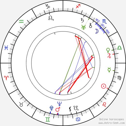 Sigrid Boo birth chart, Sigrid Boo astro natal horoscope, astrology