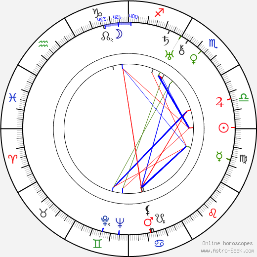 Annikki Arni astro natal birth chart, Annikki Arni horoscope, astrology