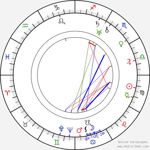 Бесси Лав Bessie Love день рождения гороскоп, Bessie Love Натальная карта онлайн