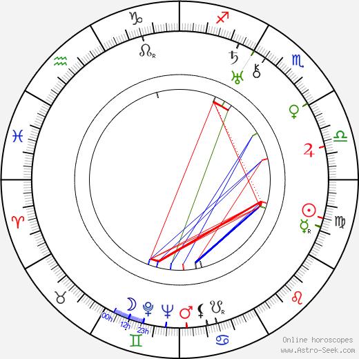Charles Lautem birth chart, Charles Lautem astro natal horoscope, astrology