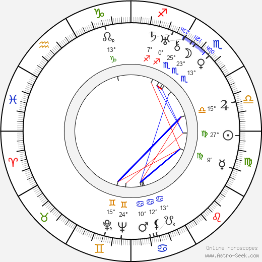 Norman Z. McLeod birth chart, biography, wikipedia 2019, 2020