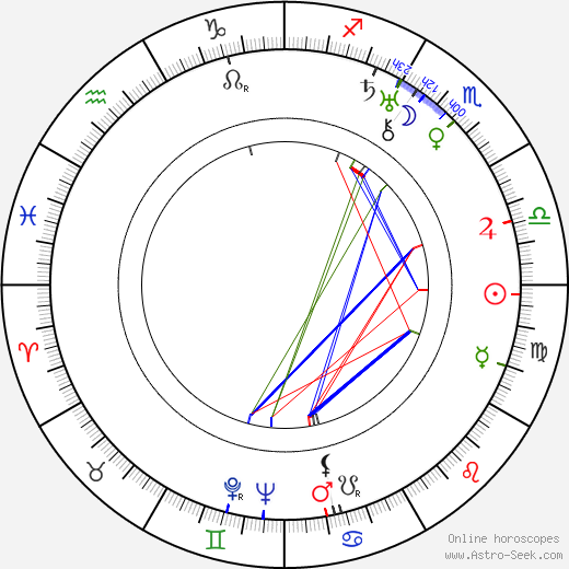Norman Z. McLeod astro natal birth chart, Norman Z. McLeod horoscope, astrology