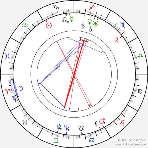 Аль Капоне Alphonse Capone день рождения гороскоп, Alphonse Capone Натальная карта онлайн