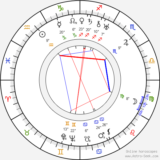 Antal Páger birth chart, biography, wikipedia 2018, 2019