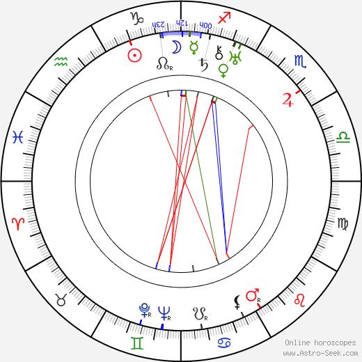 John J. Mescall день рождения гороскоп, John J. Mescall Натальная карта онлайн
