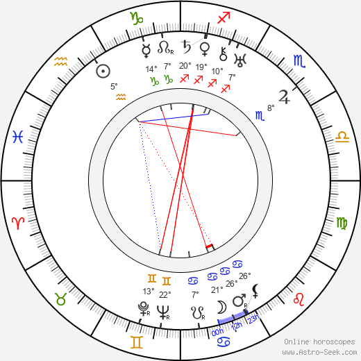 Per-Axel Branner birth chart, biography, wikipedia 2020, 2021
