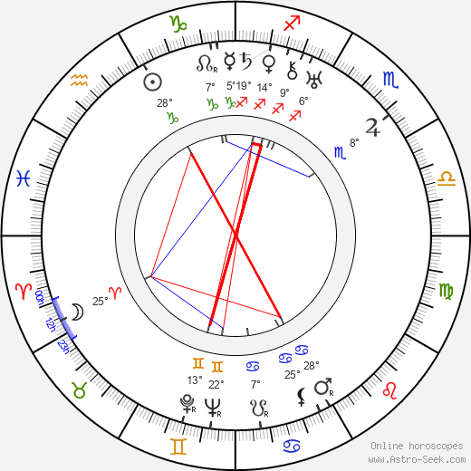 Semyon Timoshenko birth chart, biography, wikipedia 2019, 2020