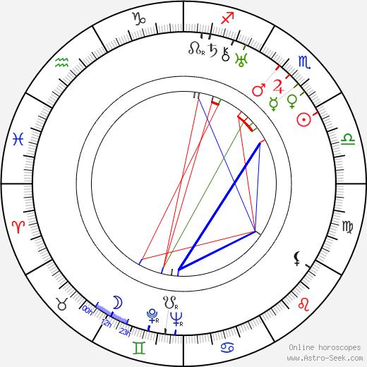 Grigori Roshal tema natale, oroscopo, Grigori Roshal oroscopi gratuiti, astrologia