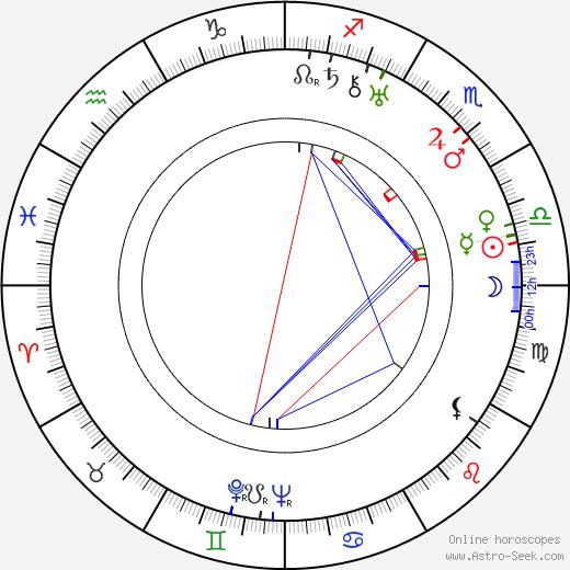 Josephine Hill день рождения гороскоп, Josephine Hill Натальная карта онлайн