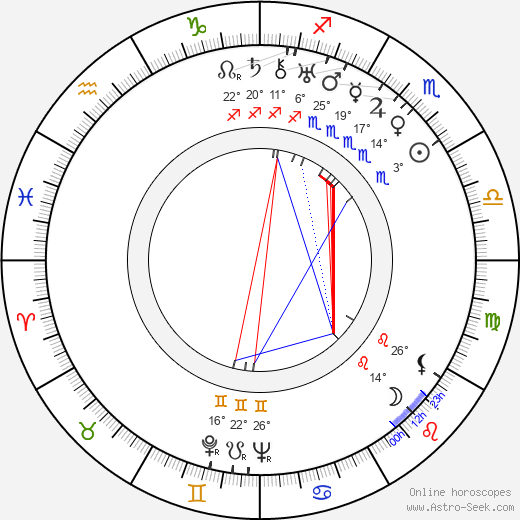 Onni Halla birth chart, biography, wikipedia 2019, 2020