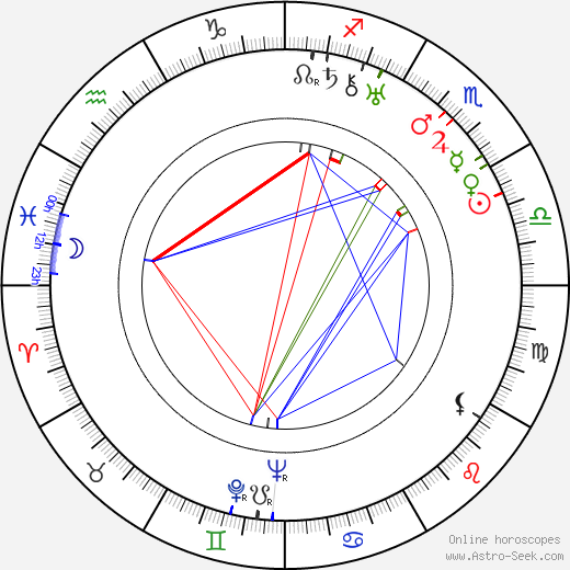 Peter Godfrey astro natal birth chart, Peter Godfrey horoscope, astrology