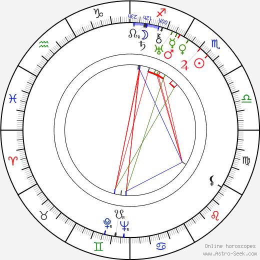 Francis Lederer tema natale, oroscopo, Francis Lederer oroscopi gratuiti, astrologia