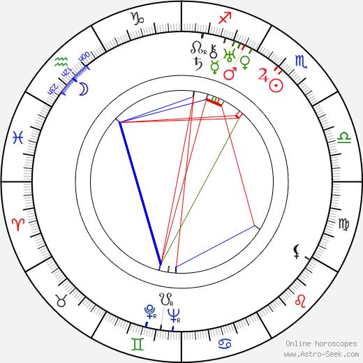 Ян Рот Jan Roth день рождения гороскоп, Jan Roth Натальная карта онлайн
