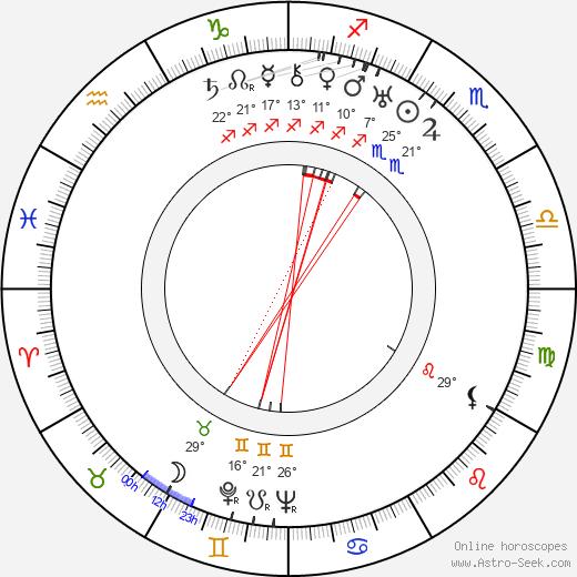Sara Haden birth chart, biography, wikipedia 2019, 2020