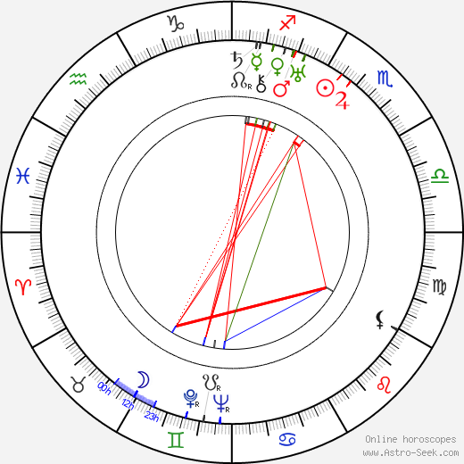 Sara Haden astro natal birth chart, Sara Haden horoscope, astrology