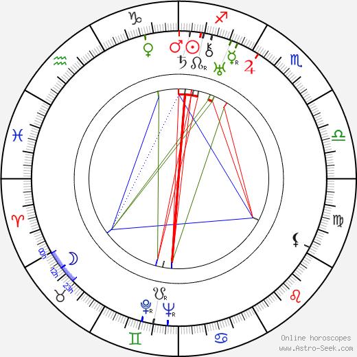 Axel Triebel astro natal birth chart, Axel Triebel horoscope, astrology