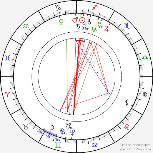 Frank Vosper birth chart, Frank Vosper astro natal horoscope, astrology