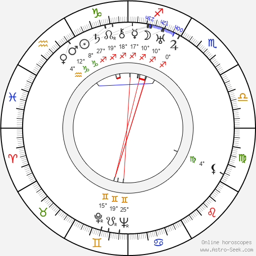 Gustav Diessl birth chart, biography, wikipedia 2019, 2020