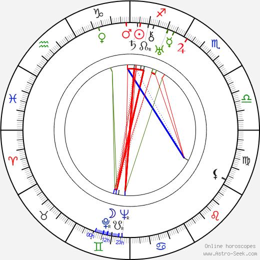 Oľga Borodáčová tema natale, oroscopo, Oľga Borodáčová oroscopi gratuiti, astrologia