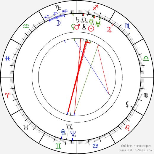 Sonny Boy Williamson tema natale, oroscopo, Sonny Boy Williamson oroscopi gratuiti, astrologia