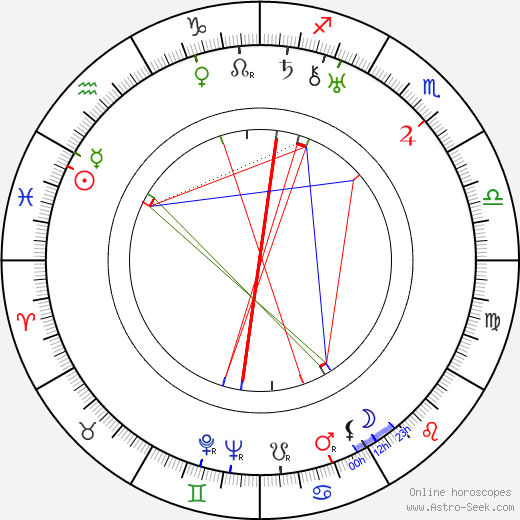 Dwight Frye tema natale, oroscopo, Dwight Frye oroscopi gratuiti, astrologia