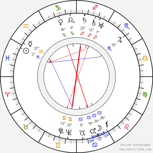 Edwin L. Marin birth chart, biography, wikipedia 2019, 2020