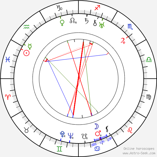 Edwin L. Marin tema natale, oroscopo, Edwin L. Marin oroscopi gratuiti, astrologia
