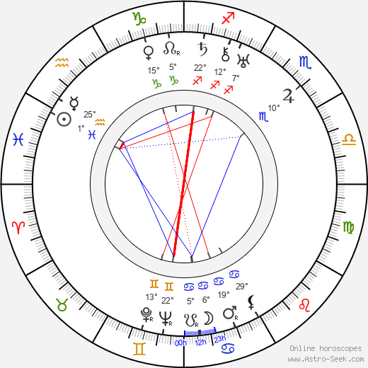 Harry Studt birth chart, biography, wikipedia 2019, 2020
