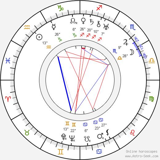 Ossi Oswalda birth chart, biography, wikipedia 2019, 2020