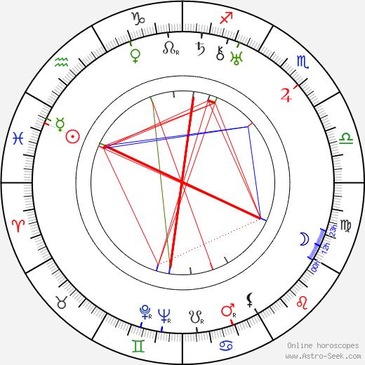 Steve Sekely tema natale, oroscopo, Steve Sekely oroscopi gratuiti, astrologia
