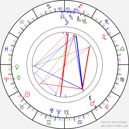 Carlo Innocenzi день рождения гороскоп, Carlo Innocenzi Натальная карта онлайн