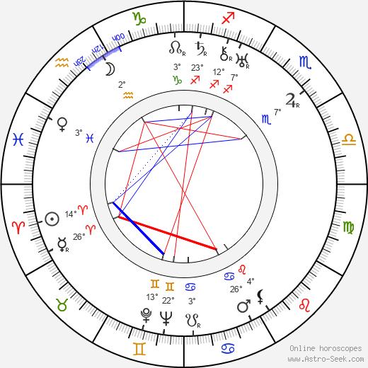 Carmel Myers birth chart, biography, wikipedia 2020, 2021