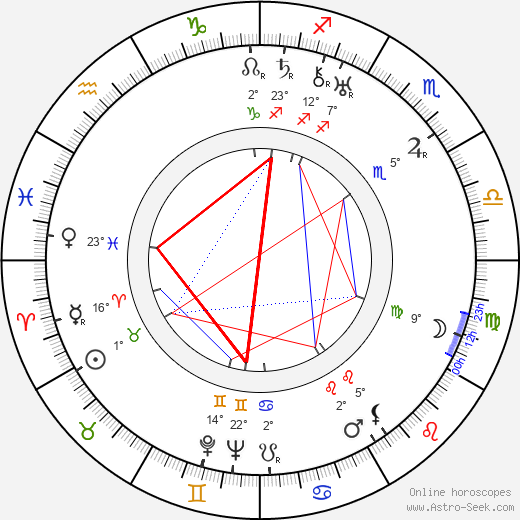 Emmi Jurkka birth chart, biography, wikipedia 2019, 2020