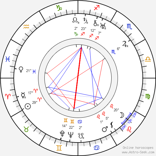 George O'Brien birth chart, biography, wikipedia 2019, 2020